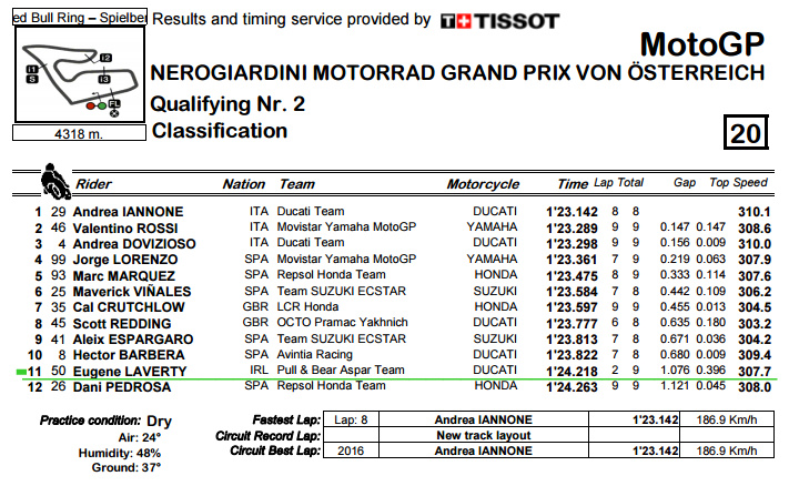 Classification.pdf AustrianGP Q2.bmp