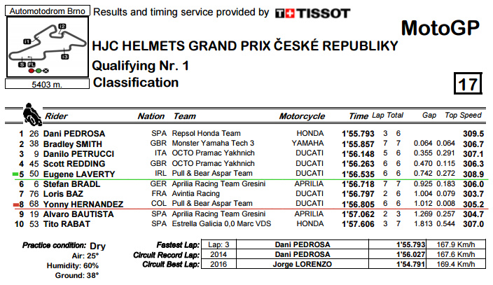 Classification.pdf - CzechGP Q1.bmp