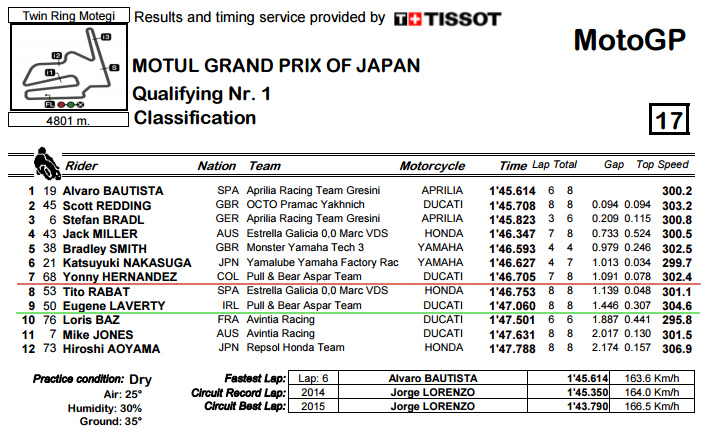 classification-pdf-japanesegp-q1-bmp
