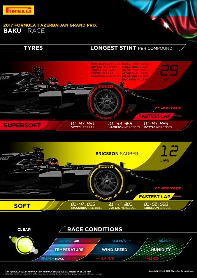 08-AZ-Race-4k-EN