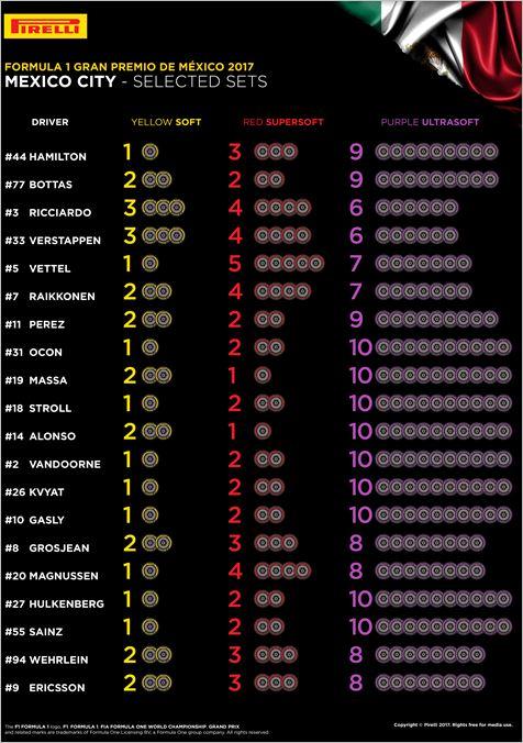 18-pirelli-sets-per-driver-mexico