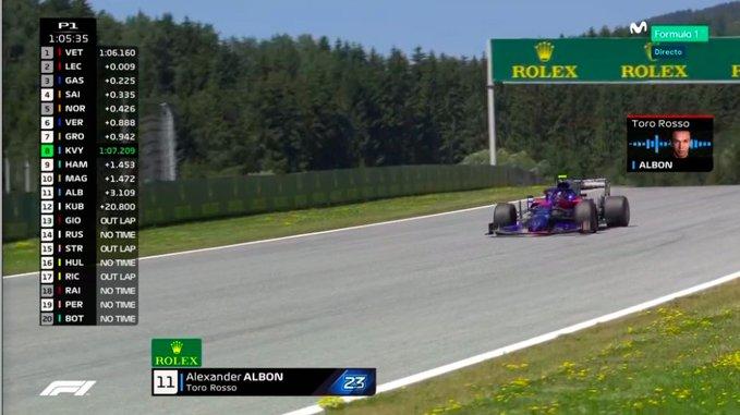 Diretta F1 - Prove Libere GP Austria - Problema al motore per Albon