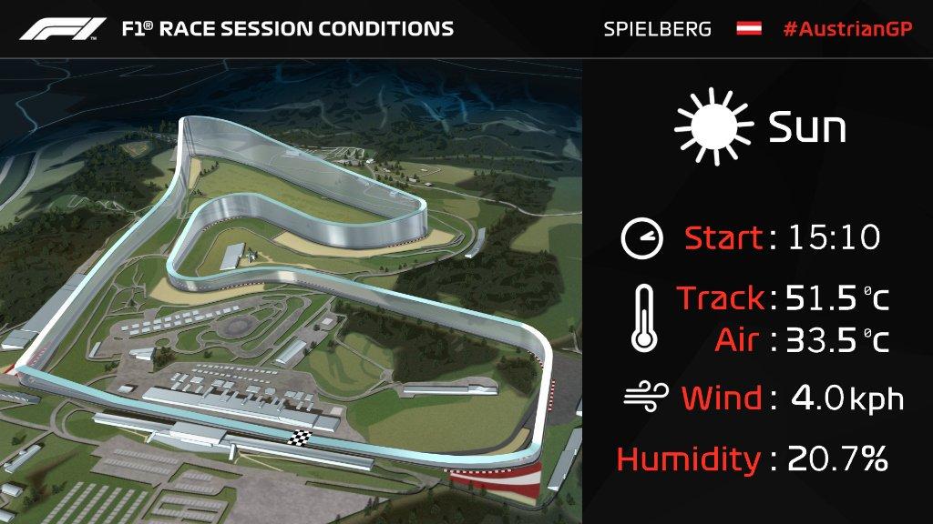 F1 oggi - Diretta GP Austria - MEteo