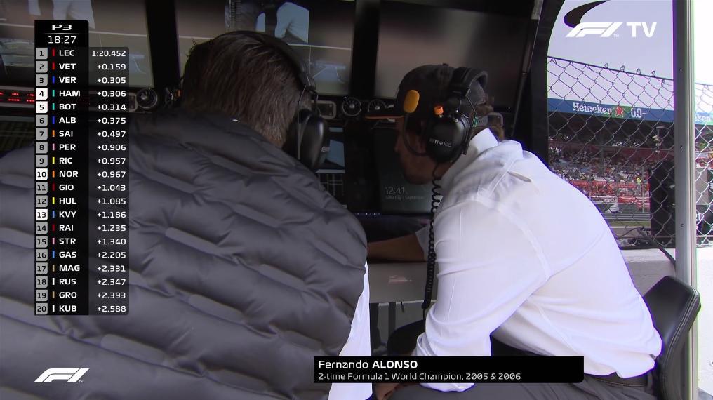 F1 Diretta - Prove Libere 3 FP3 - GP Italia a Monza - Alonso al muretto