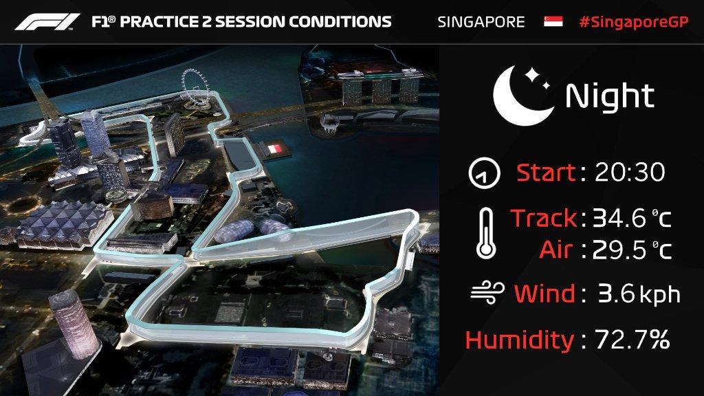 f1 prove libere 2 analisi gp singapore risultati