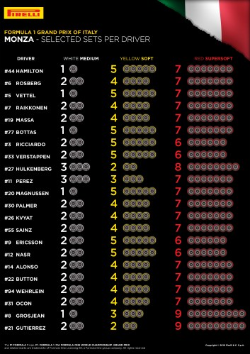 14-Monza-Selected-Sets-Per-Driver-4k-EN