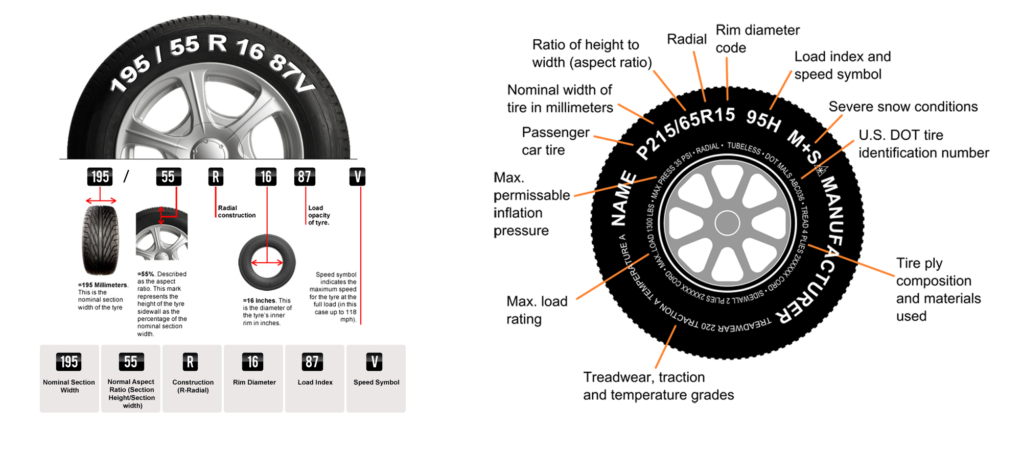 Choosing The Best Set Of Tyres In The Marketmoto Tagz