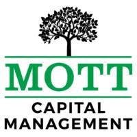 Mott Capital Michael Kramer monster Stock Market commentary