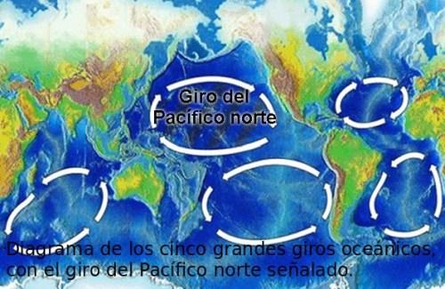 Gran mancha de basura del Pacífico
