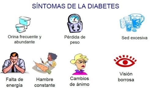 Algunos de los síntomas que pueden revelar el padecimiento de la diabetes