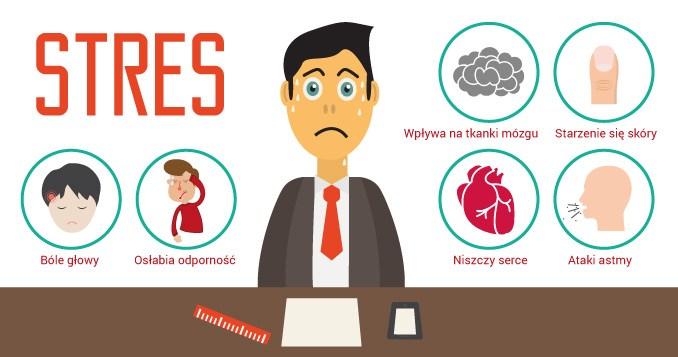 Znalezione obrazy dla zapytania stres obrazki