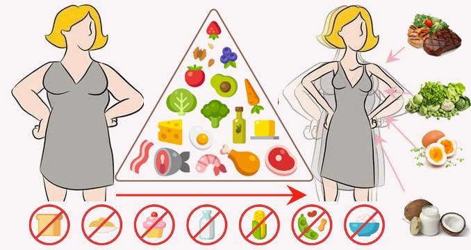 Jak wygląda moja dieta i suplementacja - dzień treningowy i nietreningowy