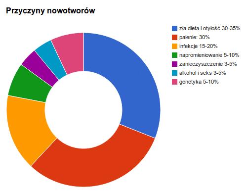 krytykkulinarny.pl
