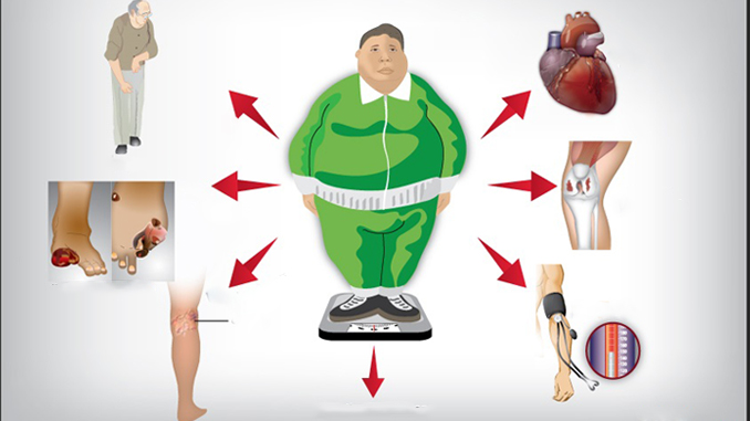 Zaskakujące fakty na temat braku aktywności fizycznej człowieka - Sprawdź co ci grozi !