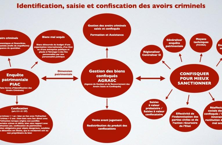 Identification, saisie et confiscation des avoirs criminels