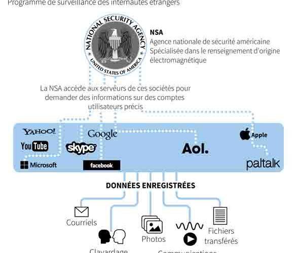 Affaire Snowden : la suite devant la CEDH