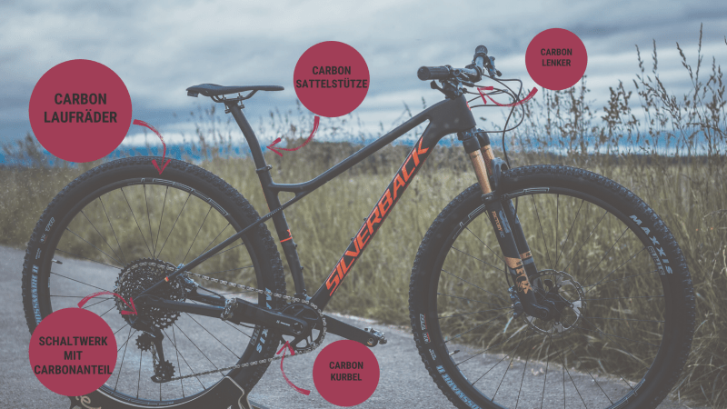 Carbon Anbauteile am Mountainbike