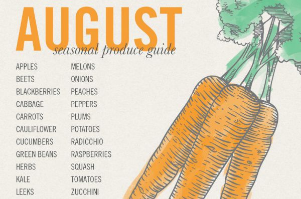 Eat Seasonal August | mountainmamacooks.com #eatseasonal