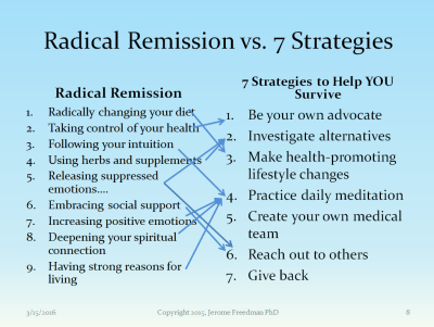 Radical Remission and the 7 Strategies to Help YOU Survive