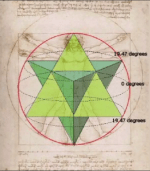 History of Science and Spirit