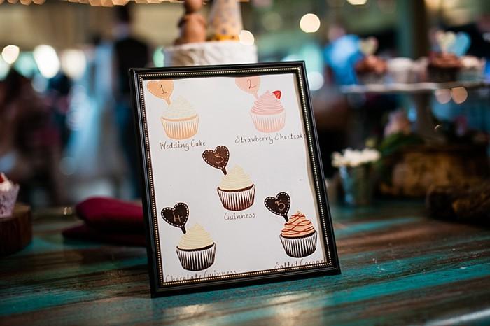 cupcake menu western North Carolina handmade wedding by Shutter Love Photography