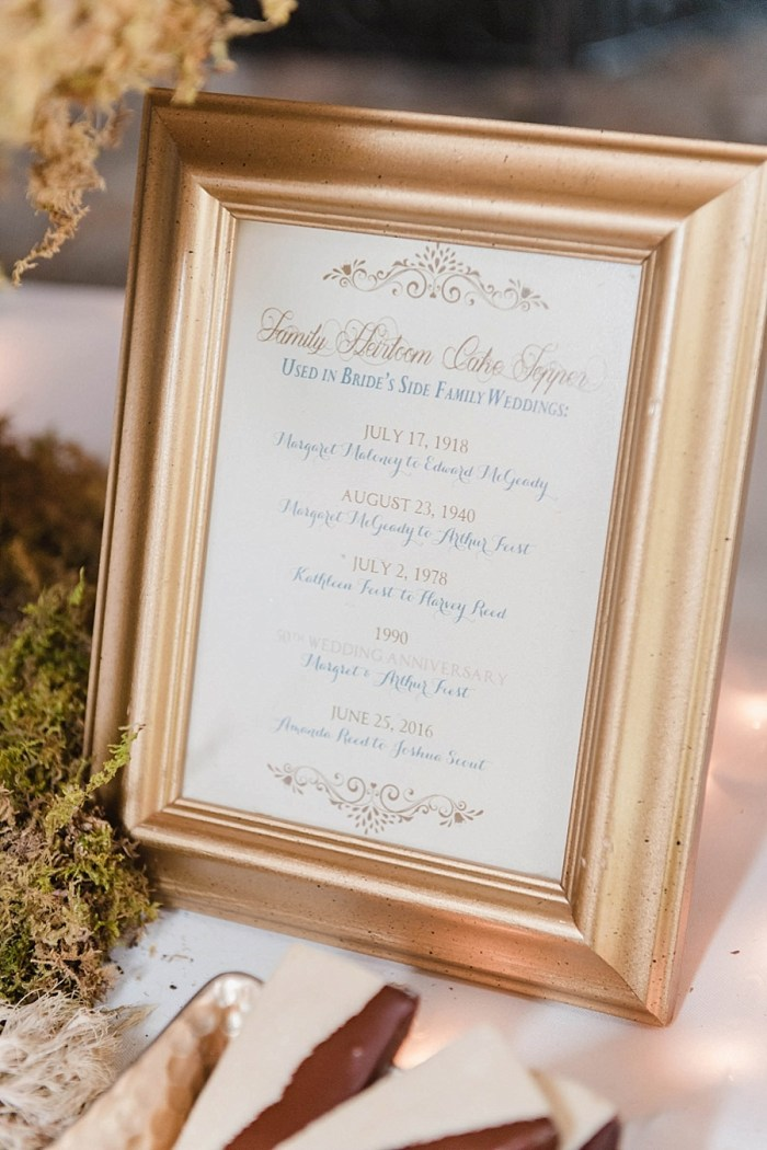23 Signage 3 Sunshower Photography Via MountainsideBride.com