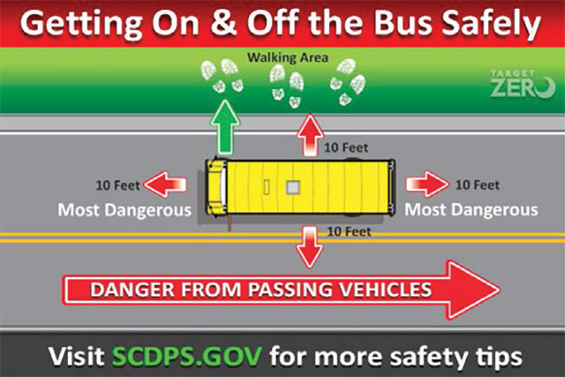 ILLUSTRATION: Getting On & Off the Bus Safely