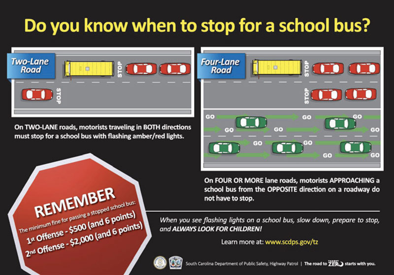 ILLUSTRATION: When to stop for a school bus