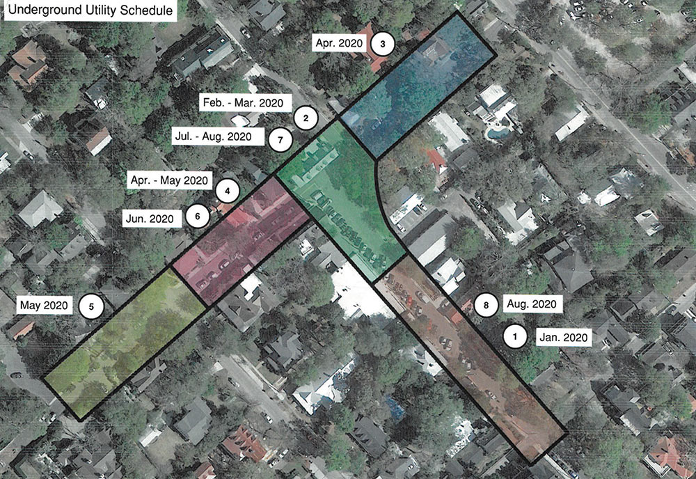 Planned improvements scheduled by area