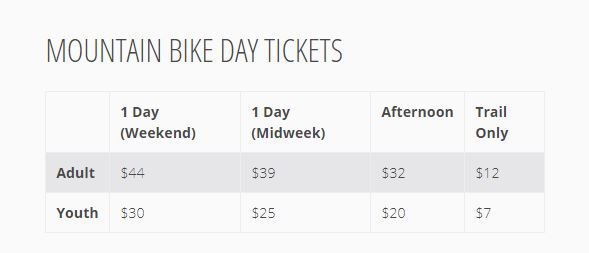 Mount Snow Bike Park is open