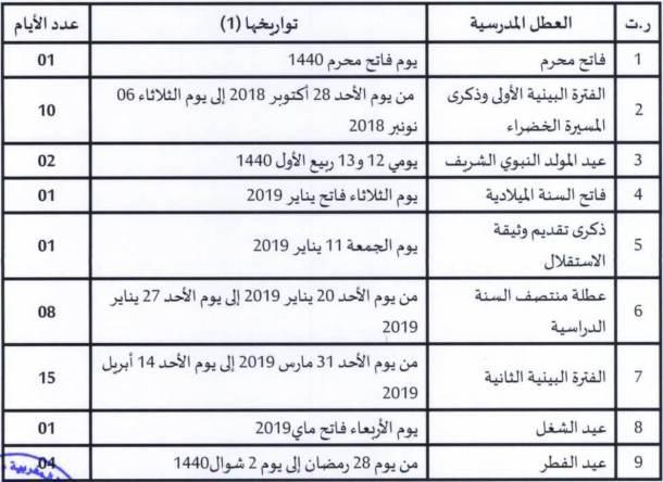 لائحة العطل المدرسية 2019