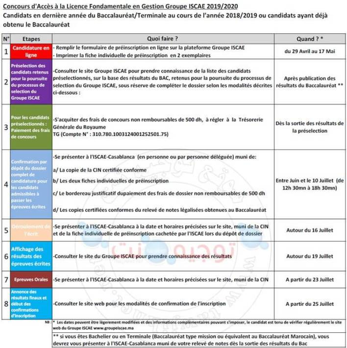 Concours-ISCAE-Bac-2020