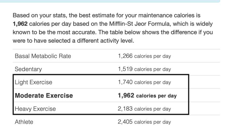TDEE Calculator keto diet