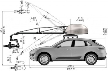 russian arm mini macan specifications