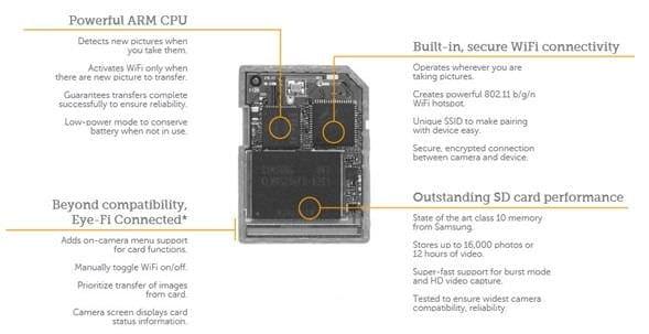 CDW Review of the 8GB Eye-Fi mobi SD card - 26