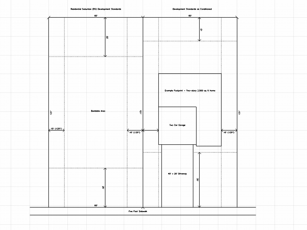 Chart depicting residential suburban building standards with a 40' driveway (staff photo)