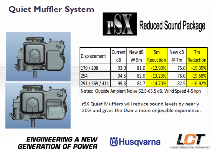 Quiet Muffler System