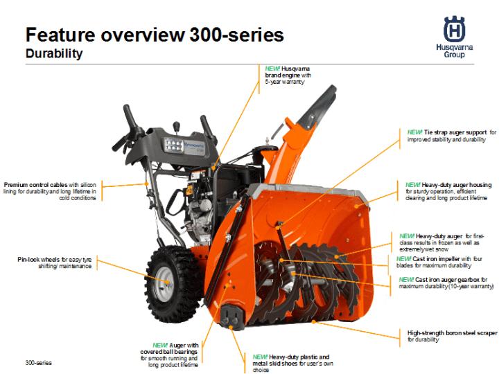300 Series durability