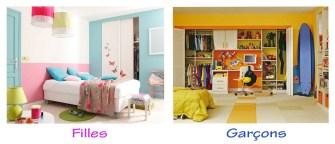 Des idées de déco pour la chambre de vos ados