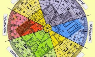 La carte Bagua : comment décorer votre salon en fonction de sa position dans la maison ?