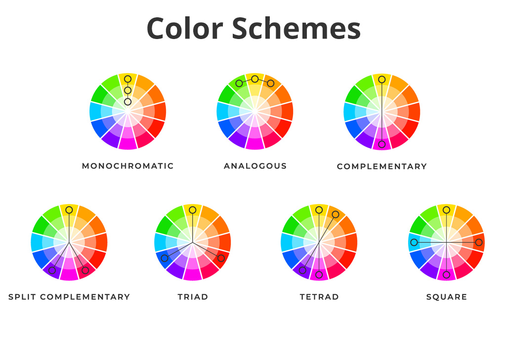How To Choose A Color Scheme For Your Home Moving Com