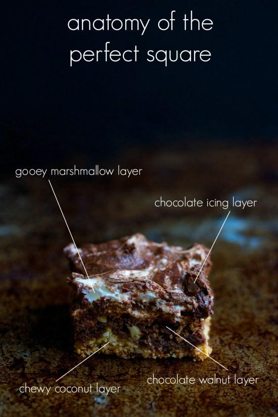 chocolate marshmallow squares | movita beaucoup
