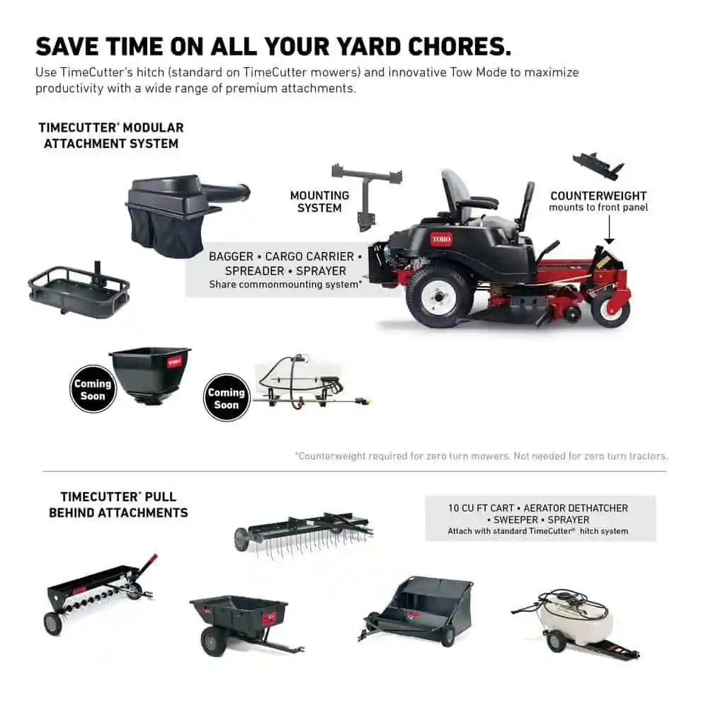 Toro Timecutter SS5000 Accessories
