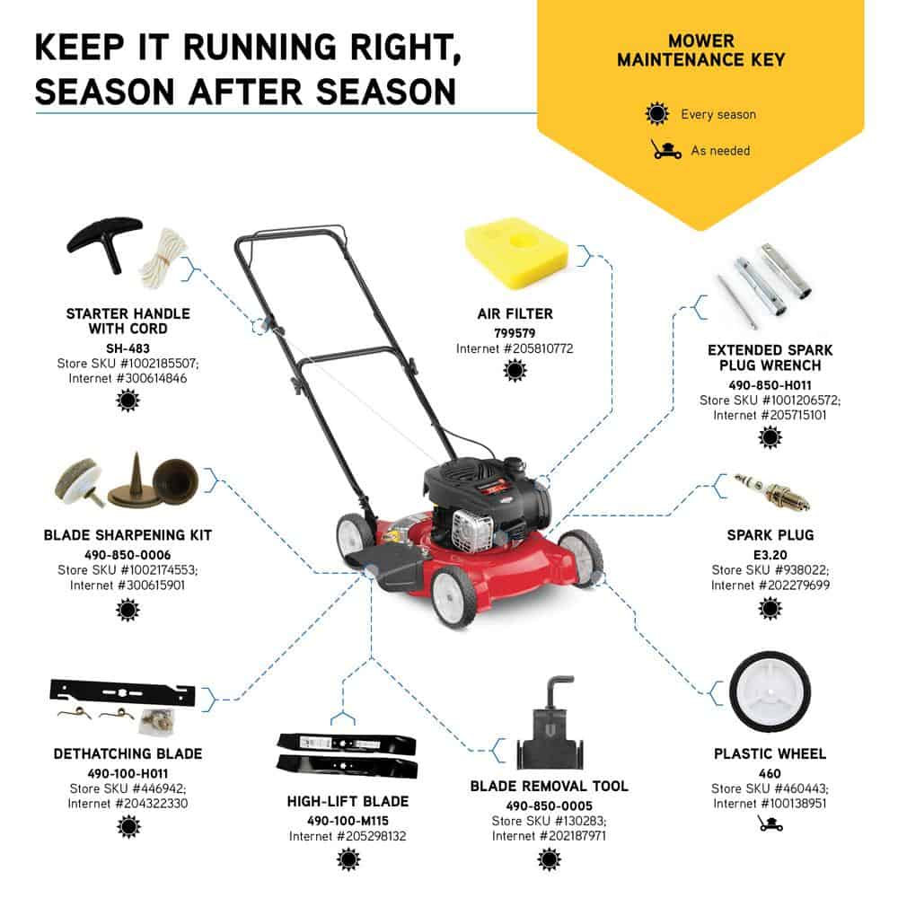 """Yard Machines 20"""" push mower maintenance"""