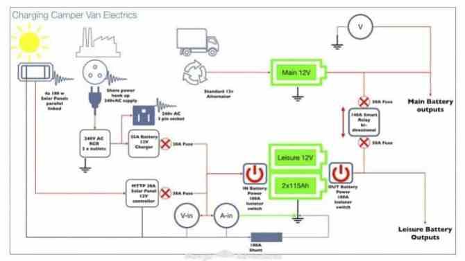 simple caravan wiring diagram  kentucky trailer wiring