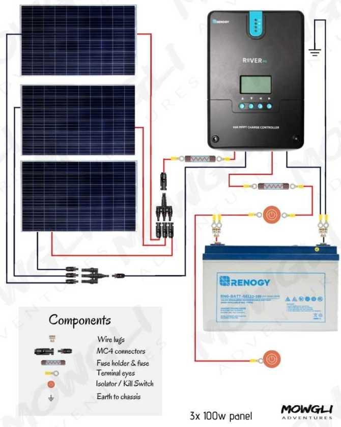 300 watt solar panel wiring diagram  kit list  mowgli