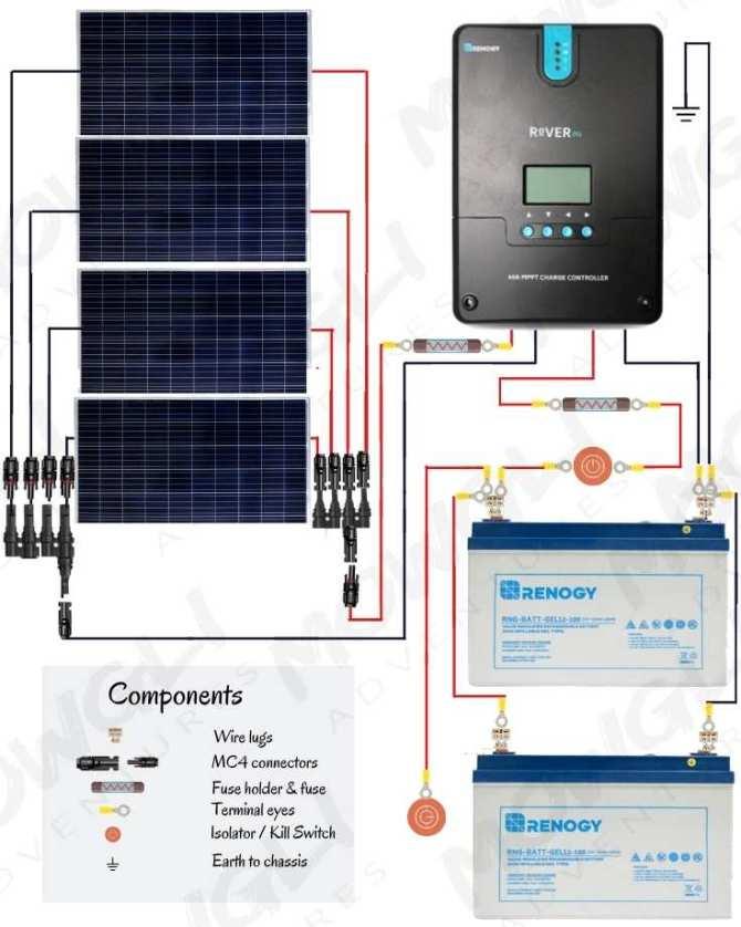 800 watt solar panel wiring diagram  kit list  mowgli