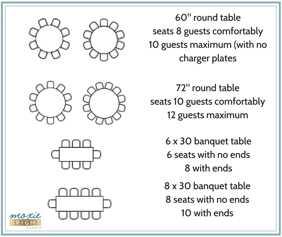 Table Capacity Cheat Sheet Moxie, Seating Chart For Round Tables