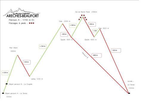 esqui montaña areches campeonato francia 2013 perfil de carrera