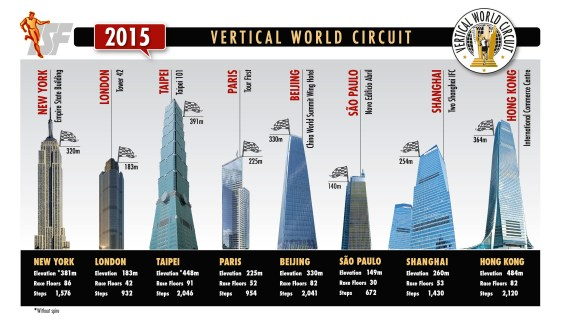 Vertical world circuit 2015